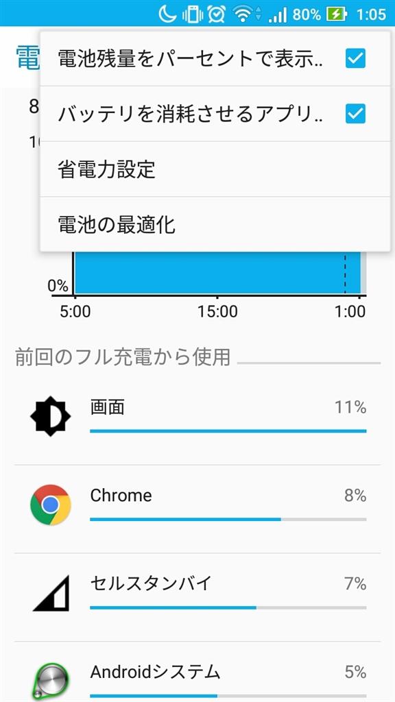 価格.com - ASUS ASUS ZenFone 5 16GB SIMフリー でそでそさん のクチコミ掲示板投稿 ...