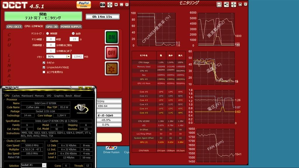 価格 com - 『OCCT linpack avx HT OFF』ASRock Z370