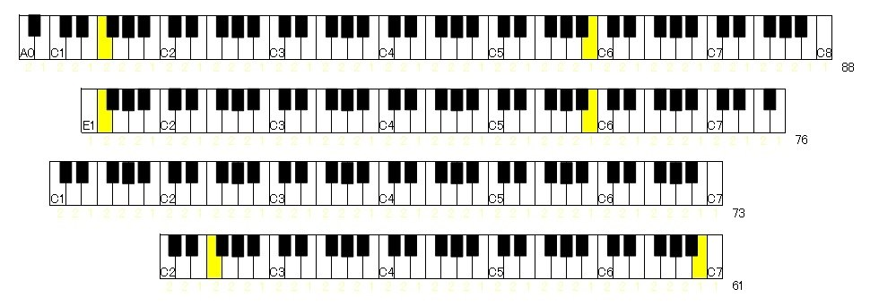 鍵盤 数 ピアノ