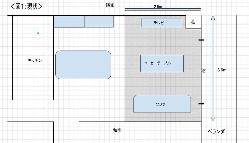 配置 サラウンド スピーカー 5.1チャンネルスピーカー配置ガイド