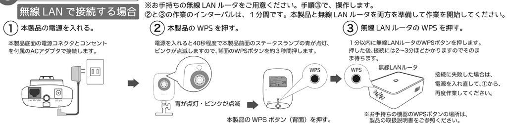 ルーター wps ソフトバンク