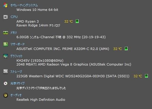 AMD驚異のコストパフォーマンス(Ver 3)』 AMD Ryzen 3 2200G BOX